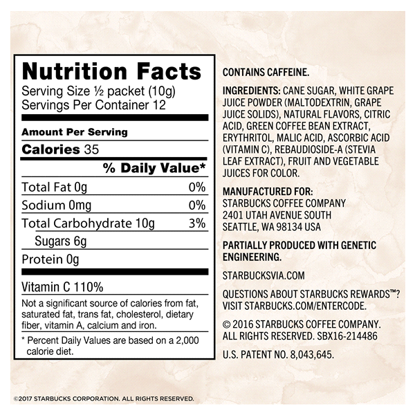 Can I Lose Weight Just By Eating Smaller Portions